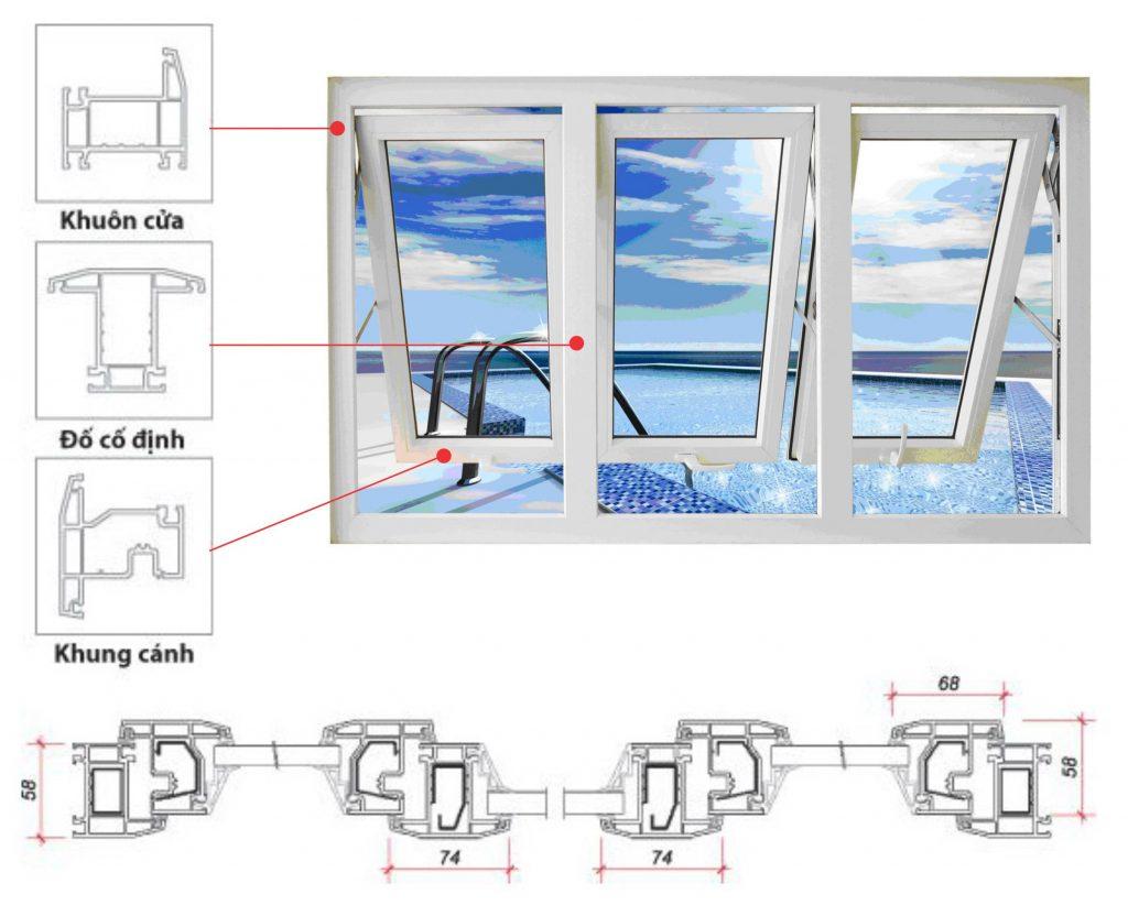 cấu tạo cửa sổ nhôm mở hất