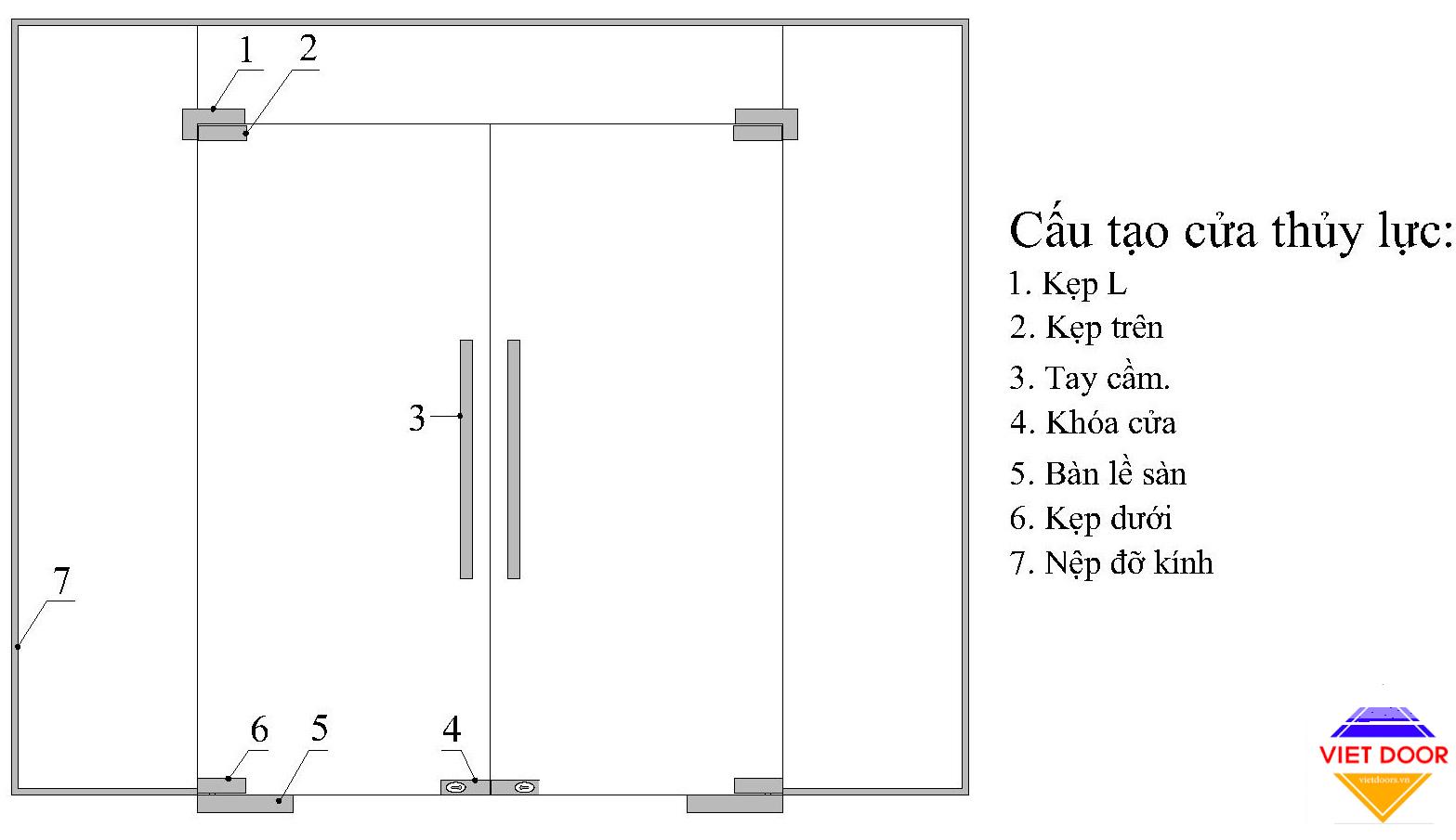 cửa bản lề sàn, cửa lề sàn đà nẵng, cửa kính bản lề sàn tại đà nẵng, cửa kính đà nẵng, cửa kính cường lực lề sàn