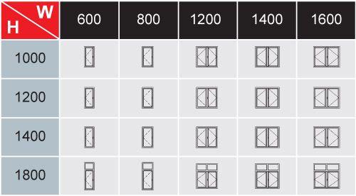 kích thước cửa sổ mở quay thông dụng, Vật liệu cấu thành Thanh nhôm profile cầu cách nhiệt, Xingfa, Hyundai cao cấp Kính cường lực: sử dụng loại 8ly, hoặc kính an toàn 6ly38 Hệ Gioăng chống nước, chống ồn và bụi Phụ kiện kim khí đi kèm